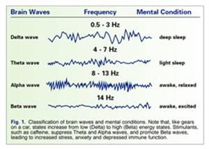 EPMagazine: Brain waves