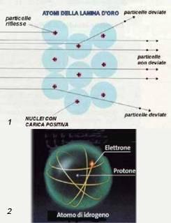 joseph proust atom
